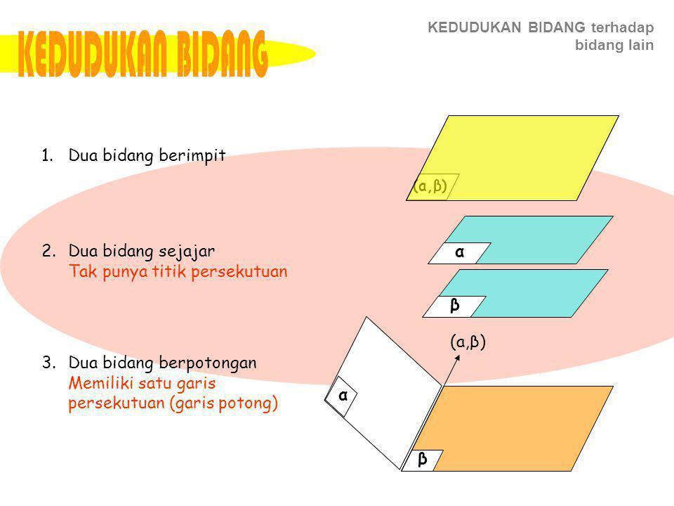 KEDUDUKAN BIDANG terhadap bidang lain 1.Dua bidang berimpit 2.Dua bidang sejajar Tak punya titik persekutuan 3.Dua bidang berpotongan Memiliki satu ga