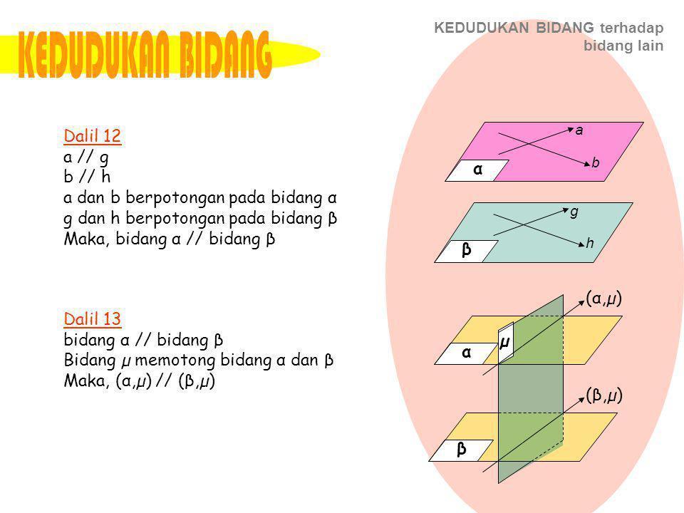 KEDUDUKAN BIDANG terhadap bidang lain Dalil 12 a // g b // h a dan b berpotongan pada bidang α g dan h berpotongan pada bidang β Maka, bidang α // bidang β Dalil 13 bidang α // bidang β Bidang µ memotong bidang α dan β Maka, (α,µ) // (β,µ) α β b a h g α β µ (α,µ) (β,µ)