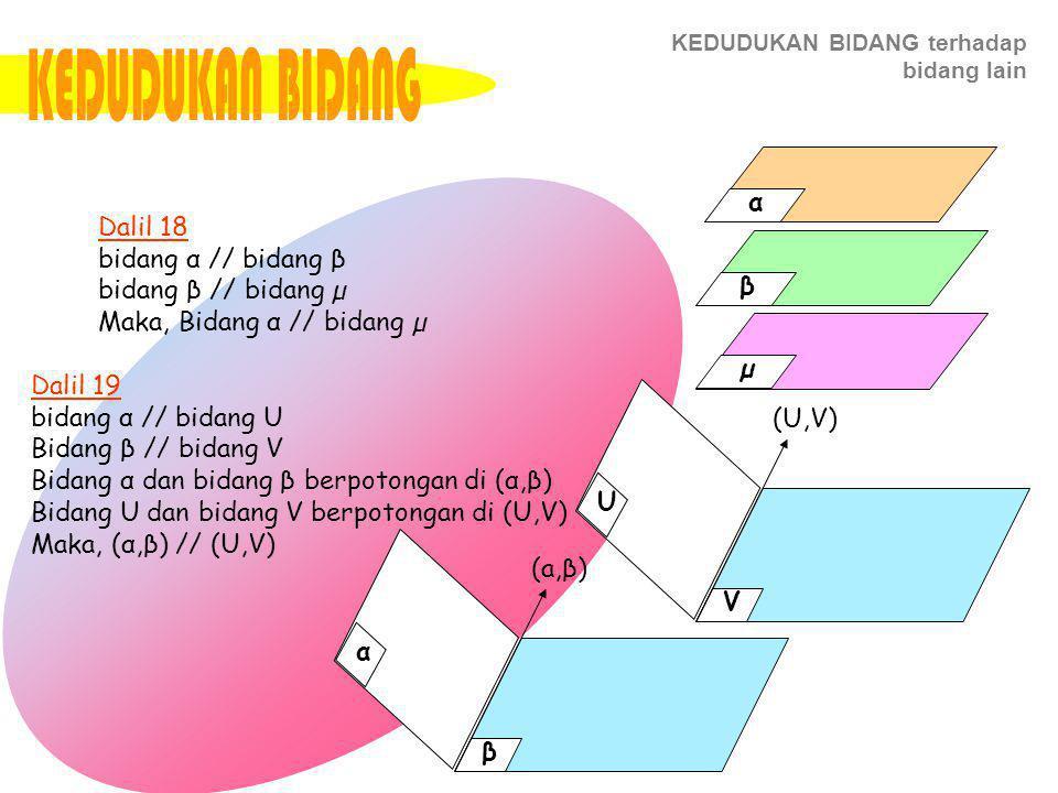 KEDUDUKAN BIDANG terhadap bidang lain Dalil 18 bidang α // bidang β bidang β // bidang µ Maka, Bidang α // bidang µ Dalil 19 bidang α // bidang U Bidang β // bidang V Bidang α dan bidang β berpotongan di (α,β) Bidang U dan bidang V berpotongan di (U,V) Maka, (α,β) // (U,V) α β µ V (U,V) U β (a,β) α