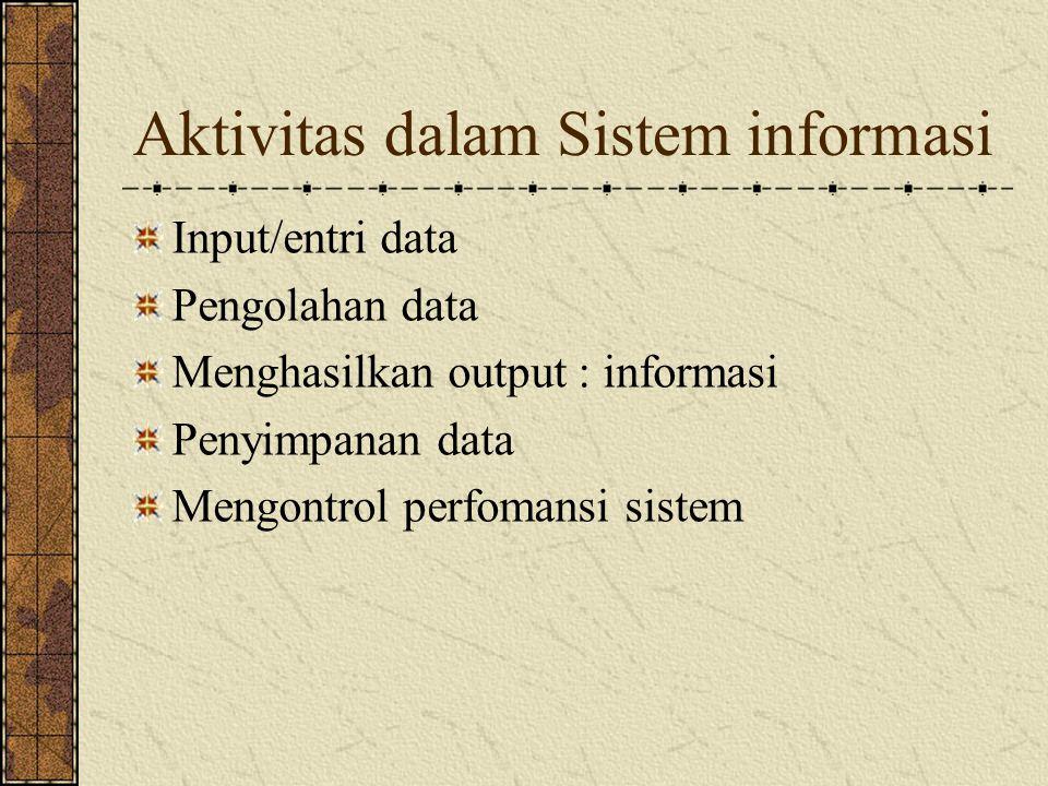 Data versus Informasi Data adalah fakta, kejadian nyata atau observasi baik mengenai phenomena secara fisik maupun transaksi bisnis.