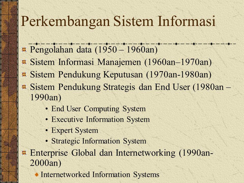Kategori Sistem Informasi (I) Sistem Pendukung Operasi (Operations Support Systems) Sistem Pemrosesn Transaksi (Transaction Processing Systems) Sistem pengaturan Porses (Proses Control Systems) Sistem Kolaborasi Perusahaan (Enterprise Collaboration Systems)