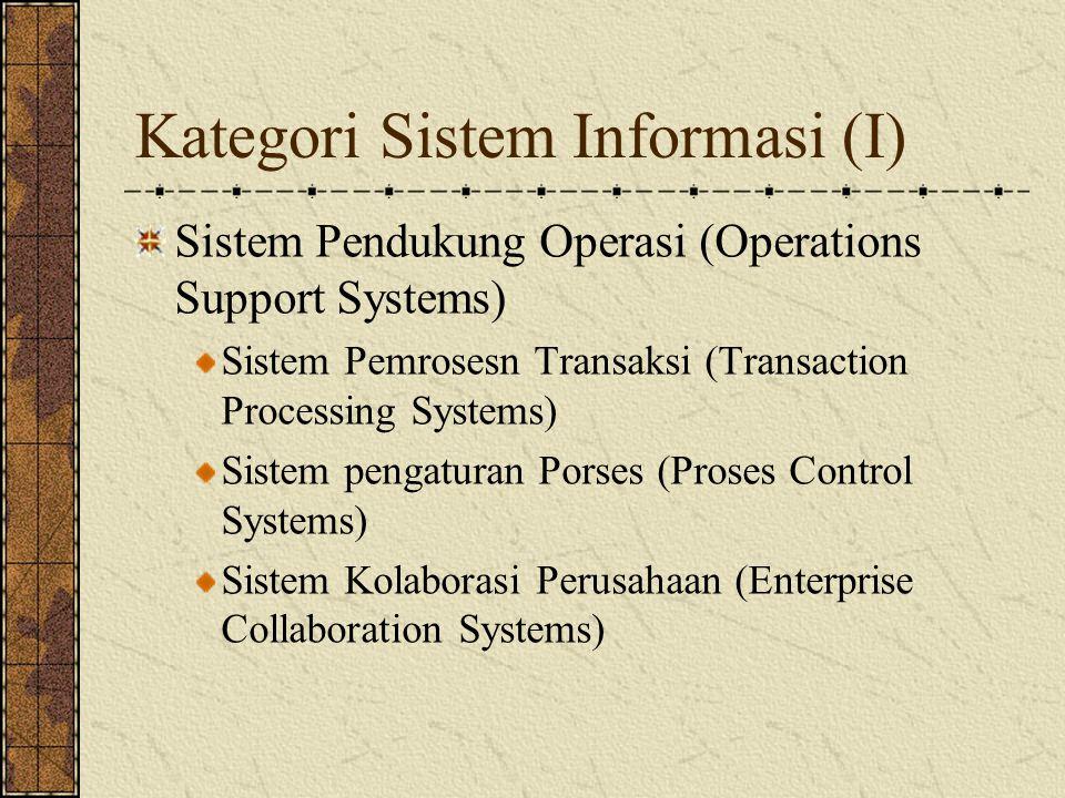 Kategori Sistem Informasi (II) Sistem Pendukung Manajemen (Management Support Systems) Sistem Informasi Manajemen (Management Information Systems) Sistem Pendukung Keputusan (Decision Support Systems) Sistem Informasi Eksekutif (Executive Information Systems)