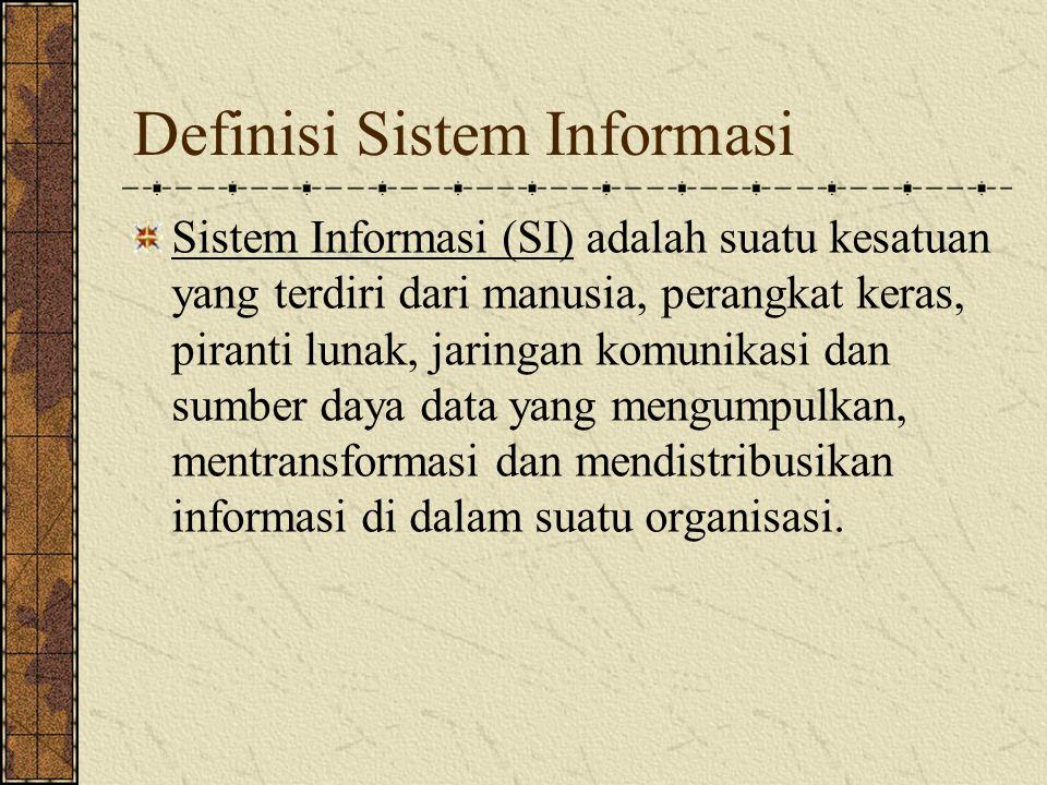 Komponen Sistem Informasi SDM Software/ Perangkat lunak Data Hardware/Perangkat keras Network/Data