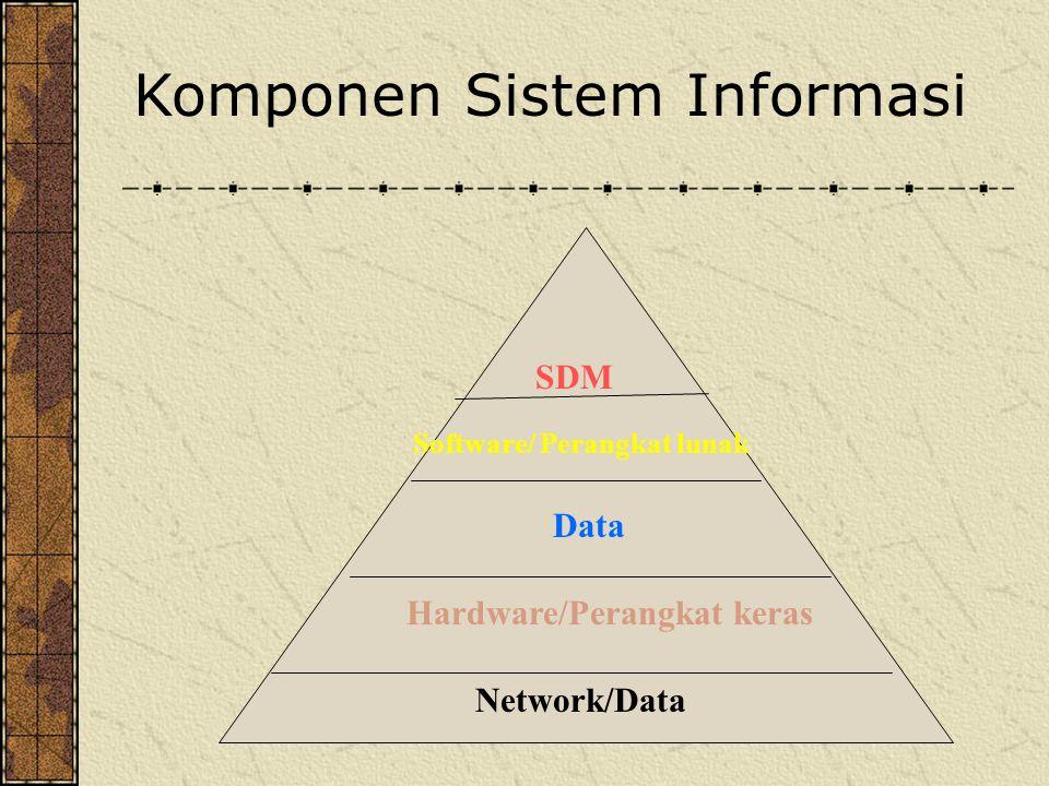 Definisi Teknologi Informasi Teknologi Informasi (TI) adalah perangkat keras, piranti lunak telekomunikasi, manajemen basis data dan teknologi lainnya yang digunakan dalam Sistem Informasi.