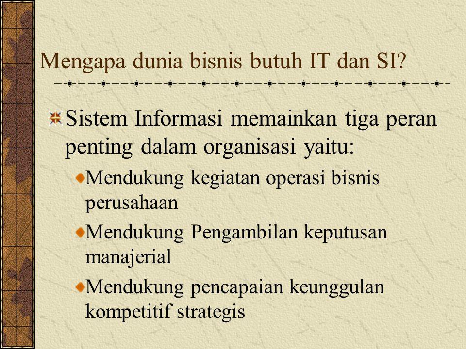 Fungsi Sistem Informasi Mendukung pengambilan keputusan Mendukung proses bisnis dan aktivitas perusahaan Mendukung strategi Keunggulan kompetitif