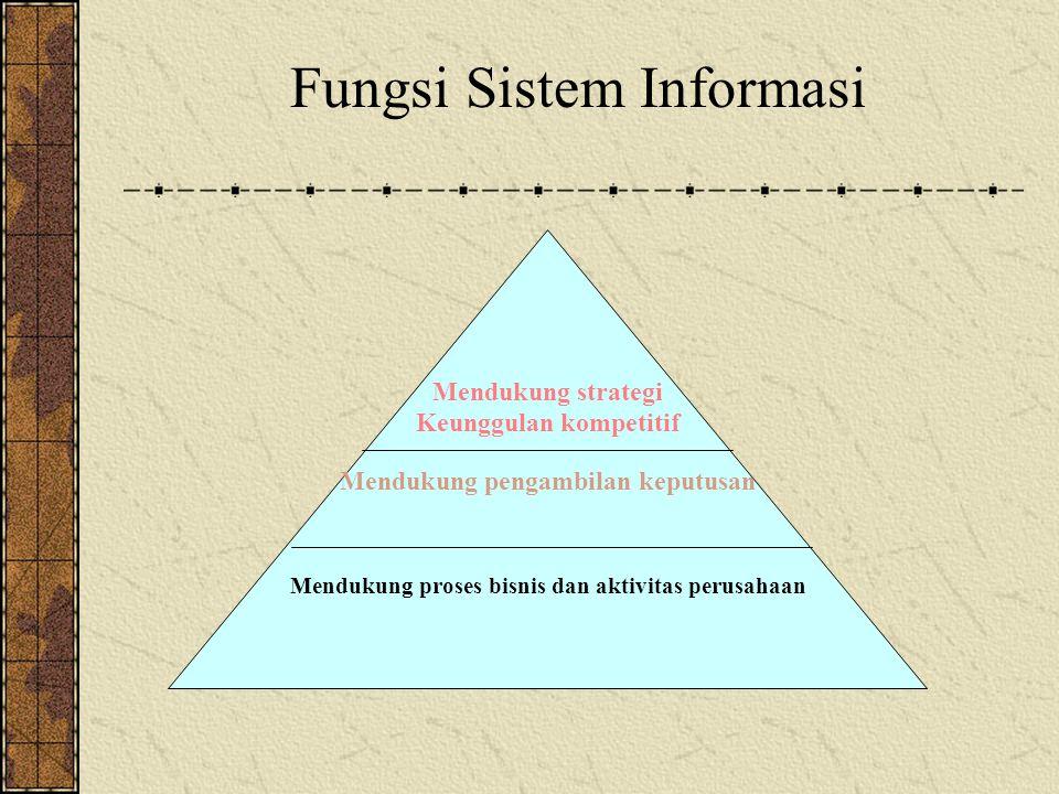 Komponen2 Sistem Informasi dalam Implementasinya
