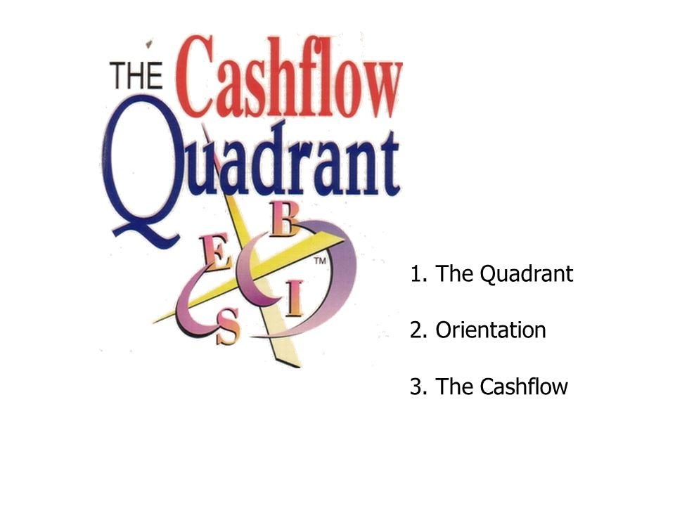 1. The Quadrant 2. Orientation 3. The Cashflow