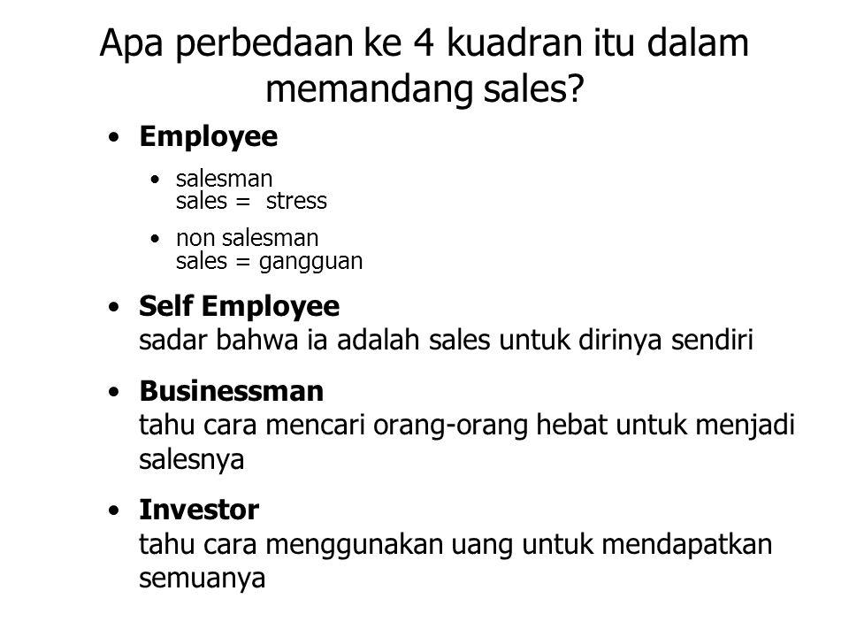 Apa perbedaan ke 4 kuadran itu dalam memandang sales? Employee salesman sales = stress non salesman sales = gangguan Self Employee sadar bahwa ia adal