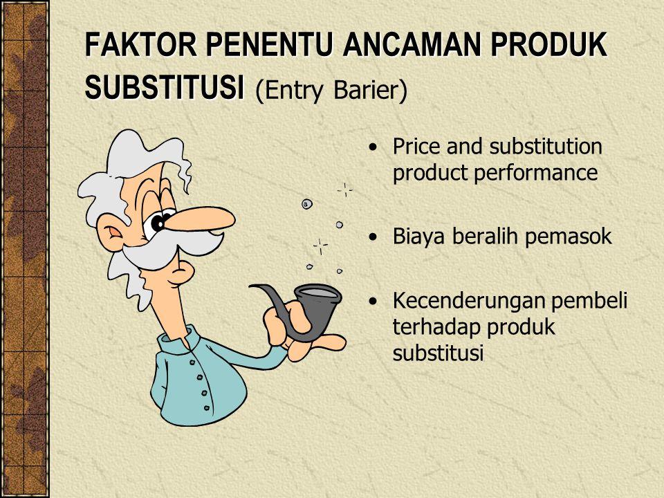 FAKTOR PENENTU ANCAMAN PRODUK SUBSTITUSI FAKTOR PENENTU ANCAMAN PRODUK SUBSTITUSI (Entry Barier) Price and substitution product performance Biaya beralih pemasok Kecenderungan pembeli terhadap produk substitusi