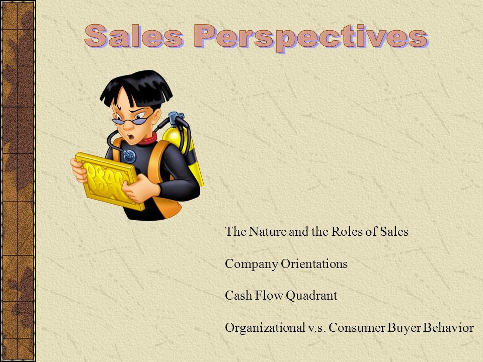The nature of sales Market berisi produsen dan calon pembeli.