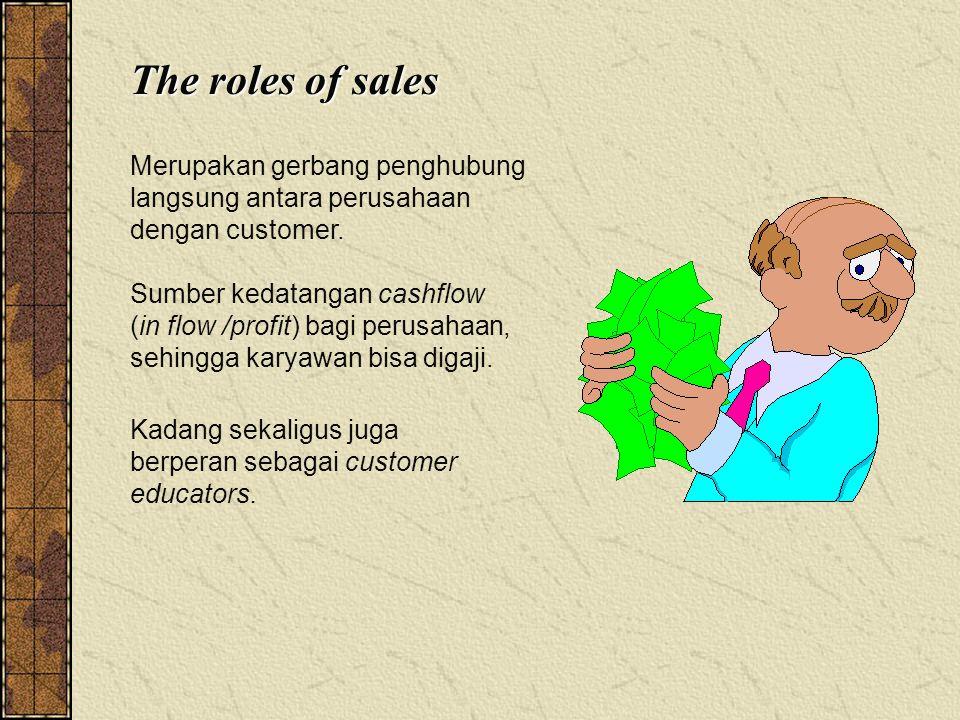 Merupakan gerbang penghubung langsung antara perusahaan dengan customer.