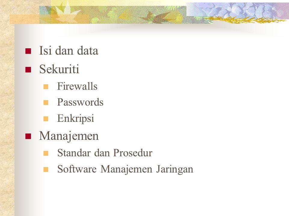Isi dan data Sekuriti Firewalls Passwords Enkripsi Manajemen Standar dan Prosedur Software Manajemen Jaringan