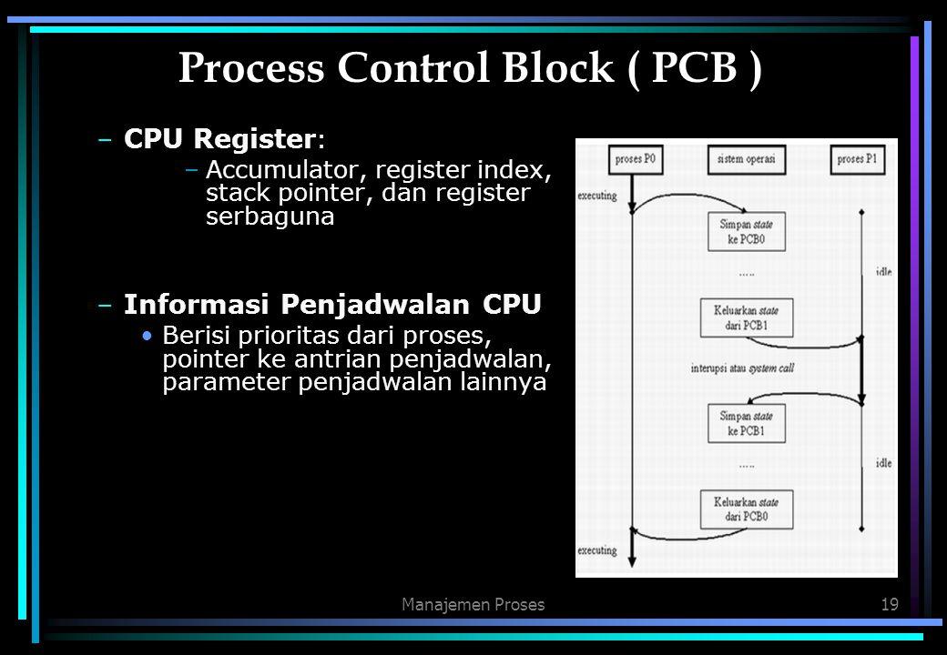 Manajemen Proses19 Process Control Block ( PCB ) –CPU Register : –Accumulator, register index, stack pointer, dan register serbaguna –Informasi Penjad