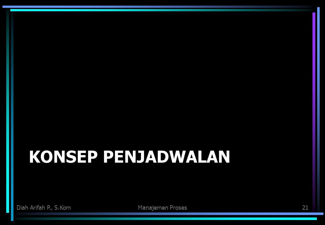 KONSEP PENJADWALAN Diah Arifah P., S.KomManajemen Proses21