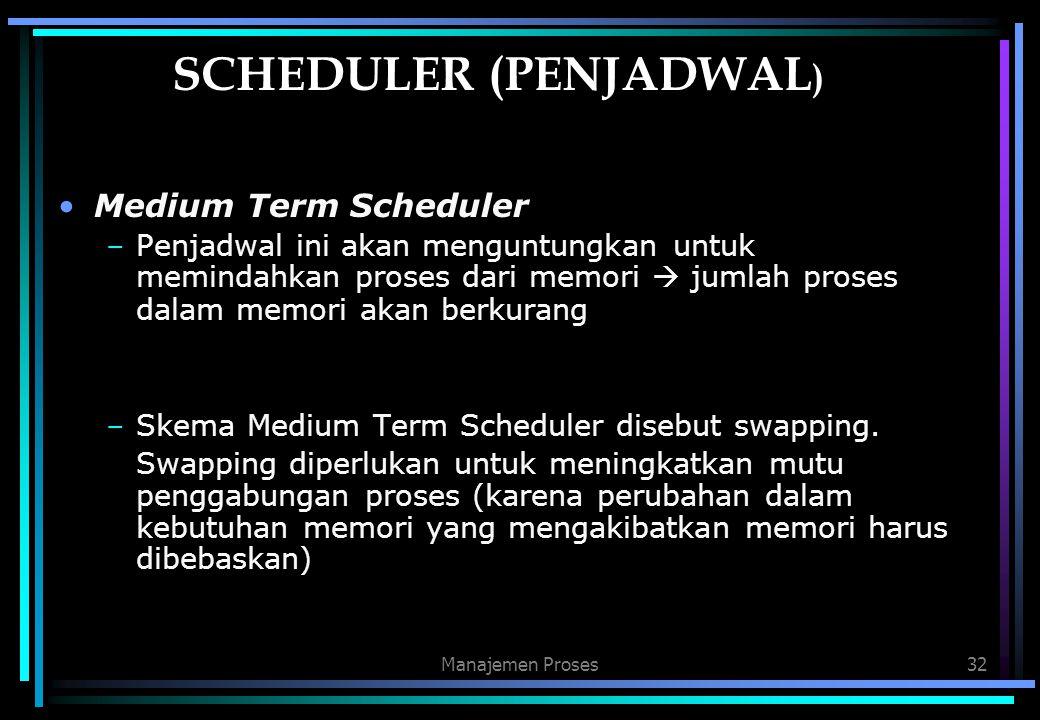 Manajemen Proses32 SCHEDULER (PENJADWAL ) Medium Term Scheduler –Penjadwal ini akan menguntungkan untuk memindahkan proses dari memori  jumlah proses