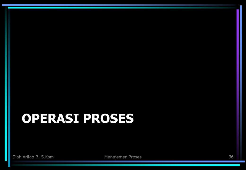 OPERASI PROSES Diah Arifah P., S.KomManajemen Proses36