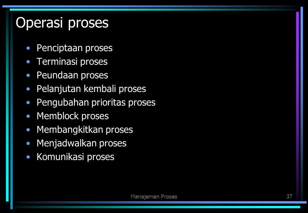 Operasi proses Penciptaan proses Terminasi proses Peundaan proses Pelanjutan kembali proses Pengubahan prioritas proses Memblock proses Membangkitkan