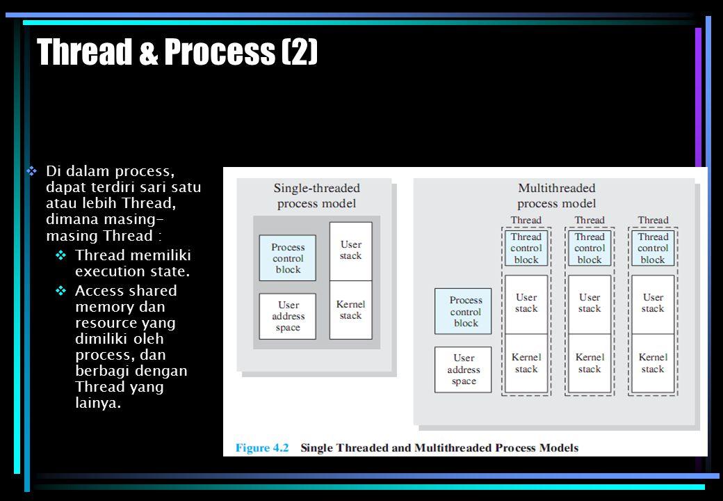 Thread & Process (2)  Di dalam process, dapat terdiri sari satu atau lebih Thread, dimana masing- masing Thread :  Thread memiliki execution state.