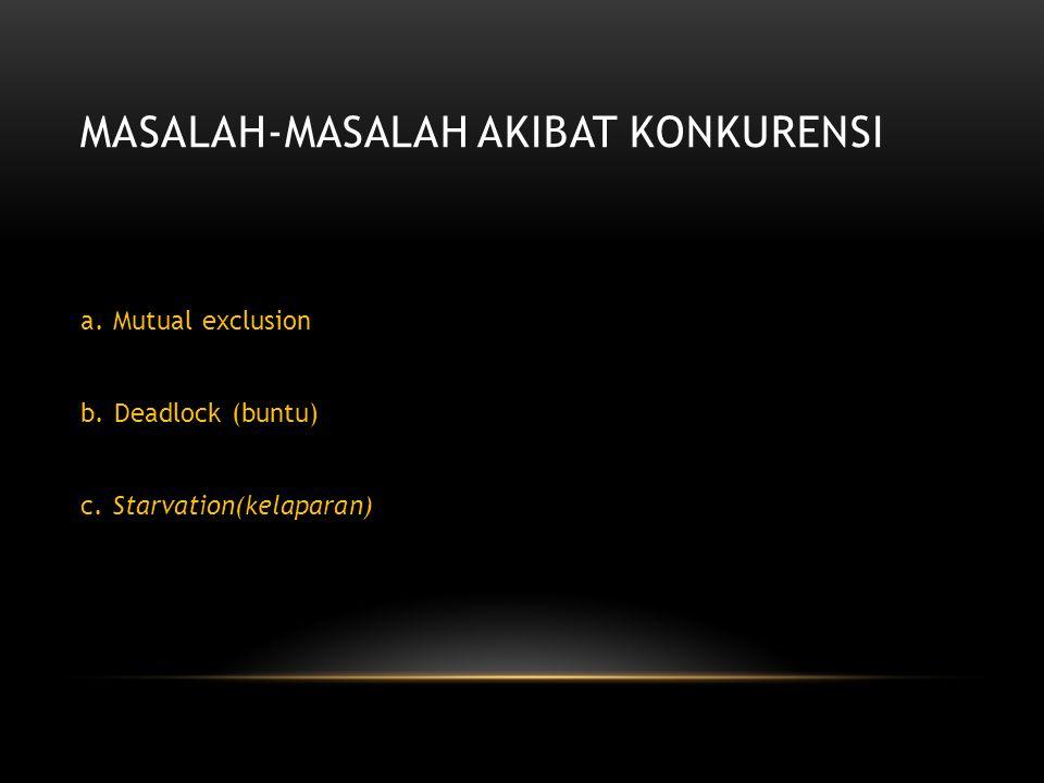 MASALAH-MASALAH AKIBAT KONKURENSI a. Mutual exclusion b. Deadlock (buntu) c. Starvation(kelaparan)