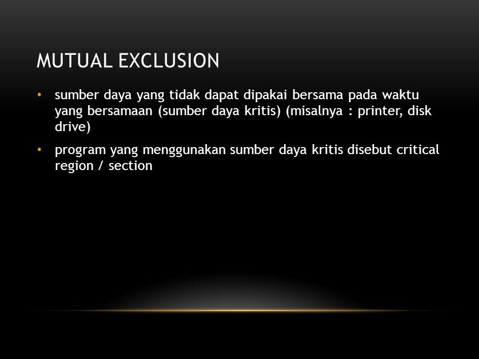 MUTUAL EXCLUSION sumber daya yang tidak dapat dipakai bersama pada waktu yang bersamaan (sumber daya kritis) (misalnya : printer, disk drive) program