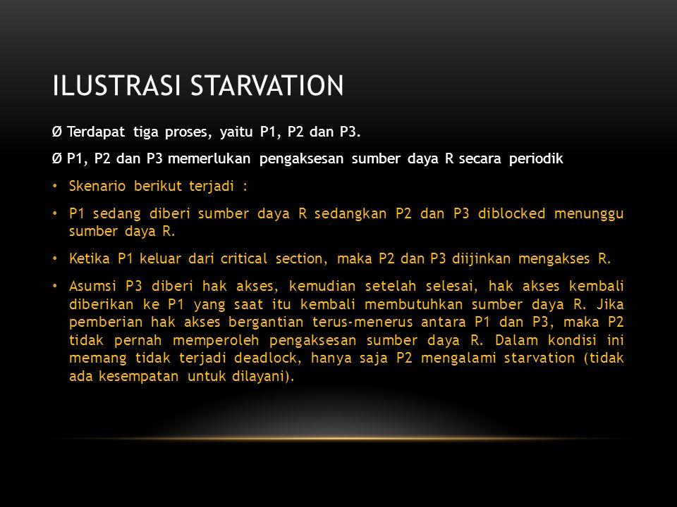 ILUSTRASI STARVATION Ø Terdapat tiga proses, yaitu P1, P2 dan P3. Ø P1, P2 dan P3 memerlukan pengaksesan sumber daya R secara periodik Skenario beriku