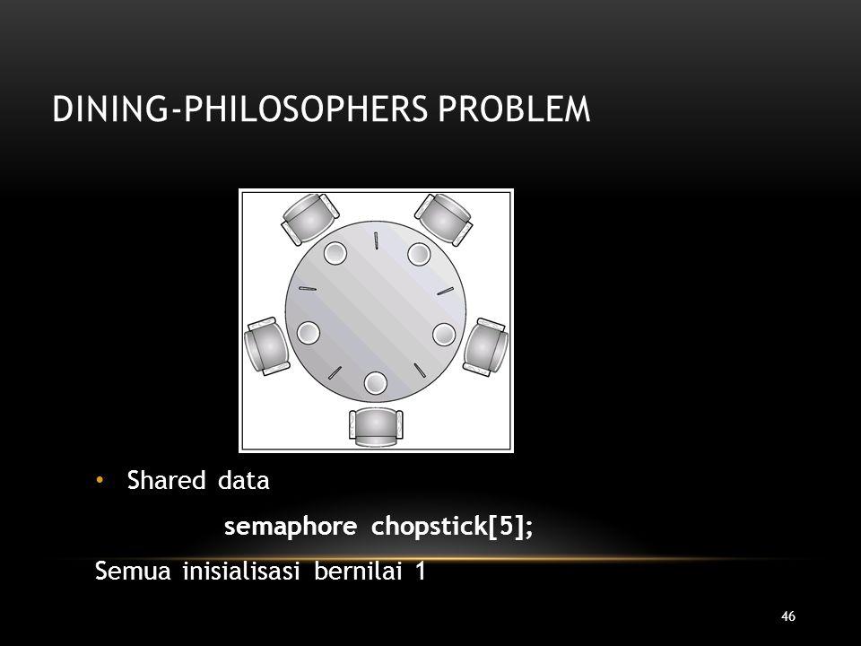 46 DINING-PHILOSOPHERS PROBLEM Shared data semaphore chopstick[5]; Semua inisialisasi bernilai 1