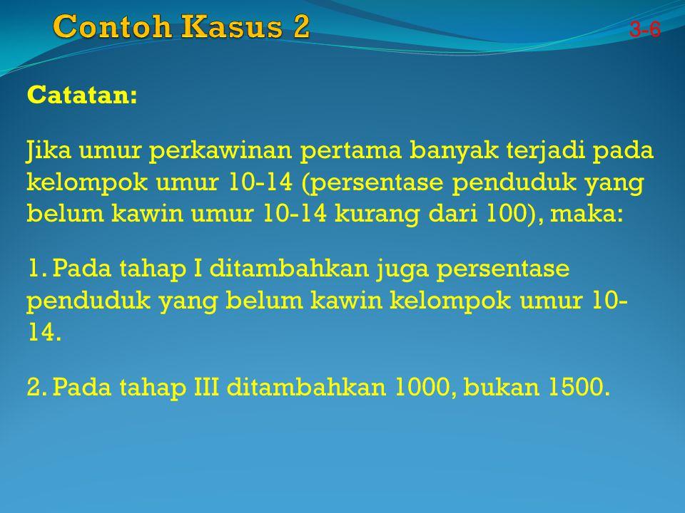 3-6 Catatan: Jika umur perkawinan pertama banyak terjadi pada kelompok umur 10-14 (persentase penduduk yang belum kawin umur 10-14 kurang dari 100), maka: 1.