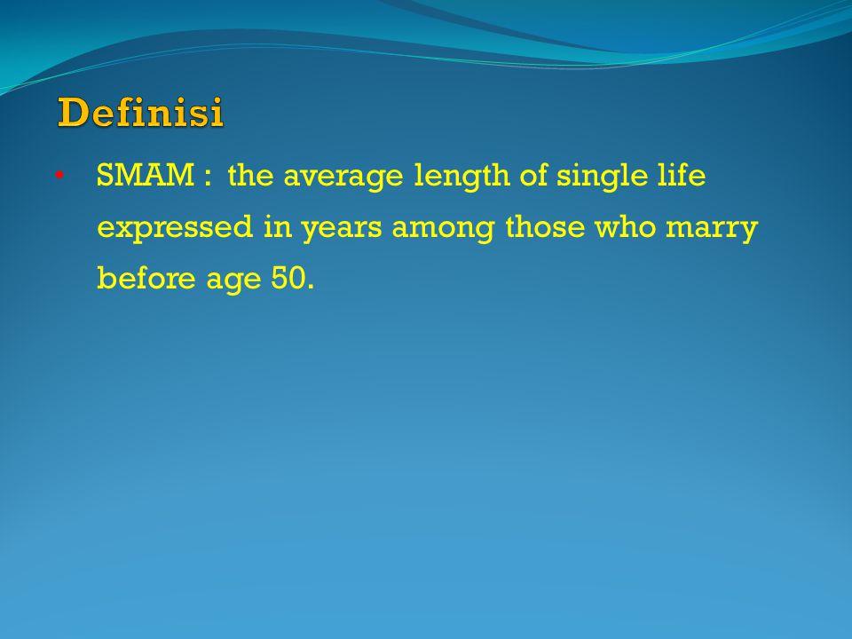 2-6 Cara penghitungan:  Tahap I : Jumlahkan persentase wanita belum kawin kelompok umur 15-19 tahun sampai 45-49 tahun  Tahap II : Kalikan penjumlahan di atas dengan 5  Tahap III : Tambahkan hasil pada step II dengan 1500  Tahap IV : Hitung rata-rata persentase wanita belum kawin kelompok umur 45-49 dan 50-54 tahun  Tahap V : Kalikan hasil pada step IV dengan 50  Tahap VI : Kurangkan hasil pada step III dari hasil pada step V  Tahap VII : Kurangkan hasil pada step IV dari 100  Tahap VIII : Bagi, hasil pada step VI dengan hasil pada step VII
