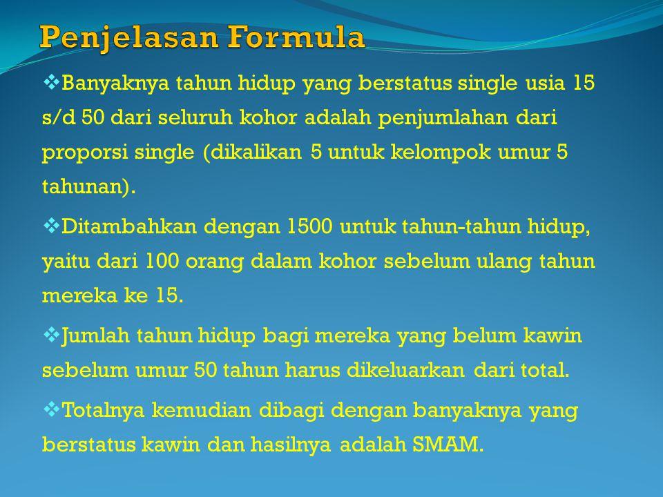  Banyaknya tahun hidup yang berstatus single usia 15 s/d 50 dari seluruh kohor adalah penjumlahan dari proporsi single (dikalikan 5 untuk kelompok umur 5 tahunan).