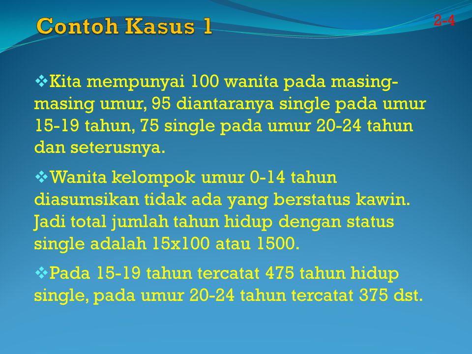 3-4  Sehingga, dari wanita berumur 0 - 50 tahun terdapat 3025 (1500 + 1525) tahun hidup dengan status single.