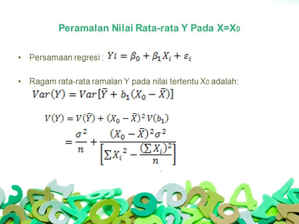 Peramalan Nilai Rata-rata Y Pada X=X 0 Persamaan regresi : Ragam rata-rata ramalan Y pada nilai tertentu X 0 adalah: