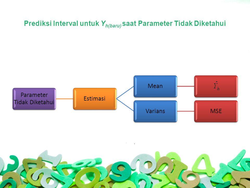 Prediksi Interval untuk Y h(baru) saat Parameter Tidak Diketahui Parameter Tidak Diketahui EstimasiMeanVariansMSE