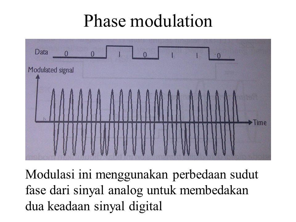 Phase modulation Modulasi ini menggunakan perbedaan sudut fase dari sinyal analog untuk membedakan dua keadaan sinyal digital