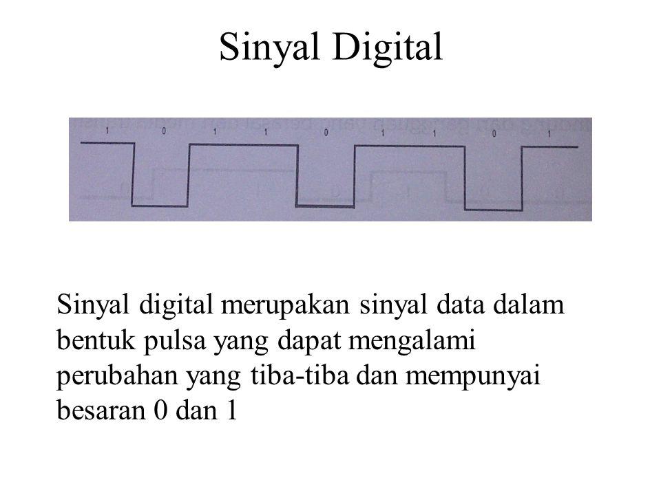 Sinyal Digital Sinyal digital merupakan sinyal data dalam bentuk pulsa yang dapat mengalami perubahan yang tiba-tiba dan mempunyai besaran 0 dan 1