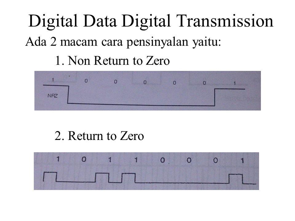 Digital Data Digital Transmission Ada 2 macam cara pensinyalan yaitu: 1.