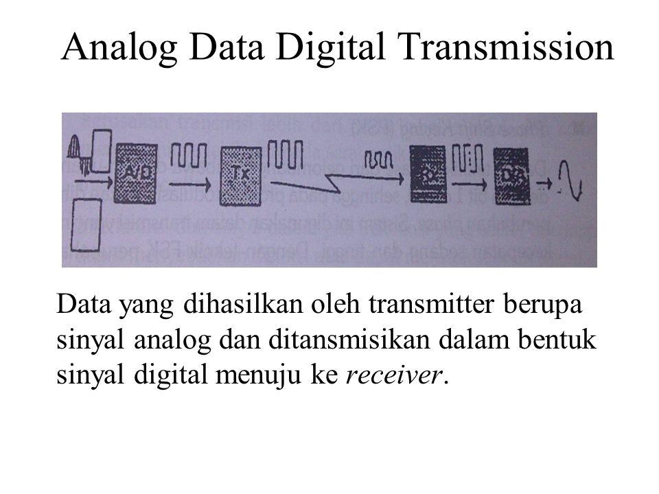 Analog Data Digital Transmission Data yang dihasilkan oleh transmitter berupa sinyal analog dan ditansmisikan dalam bentuk sinyal digital menuju ke receiver.