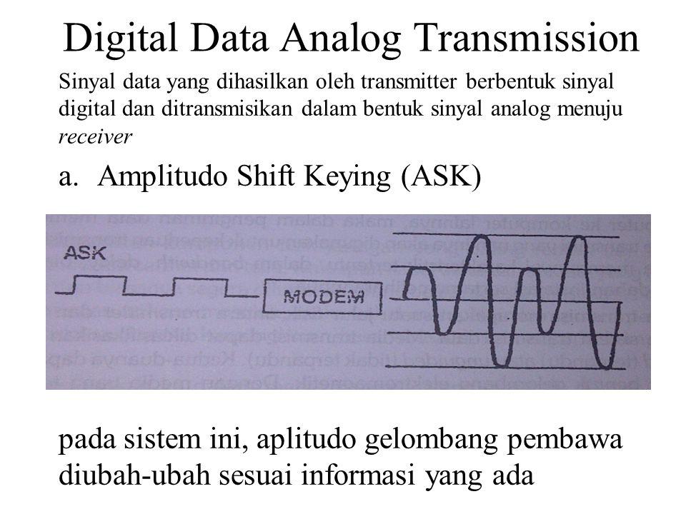 Digital Data Analog Transmission Sinyal data yang dihasilkan oleh transmitter berbentuk sinyal digital dan ditransmisikan dalam bentuk sinyal analog menuju receiver a.Amplitudo Shift Keying (ASK) pada sistem ini, aplitudo gelombang pembawa diubah-ubah sesuai informasi yang ada