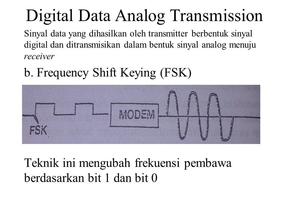 Digital Data Analog Transmission Sinyal data yang dihasilkan oleh transmitter berbentuk sinyal digital dan ditransmisikan dalam bentuk sinyal analog menuju receiver b.