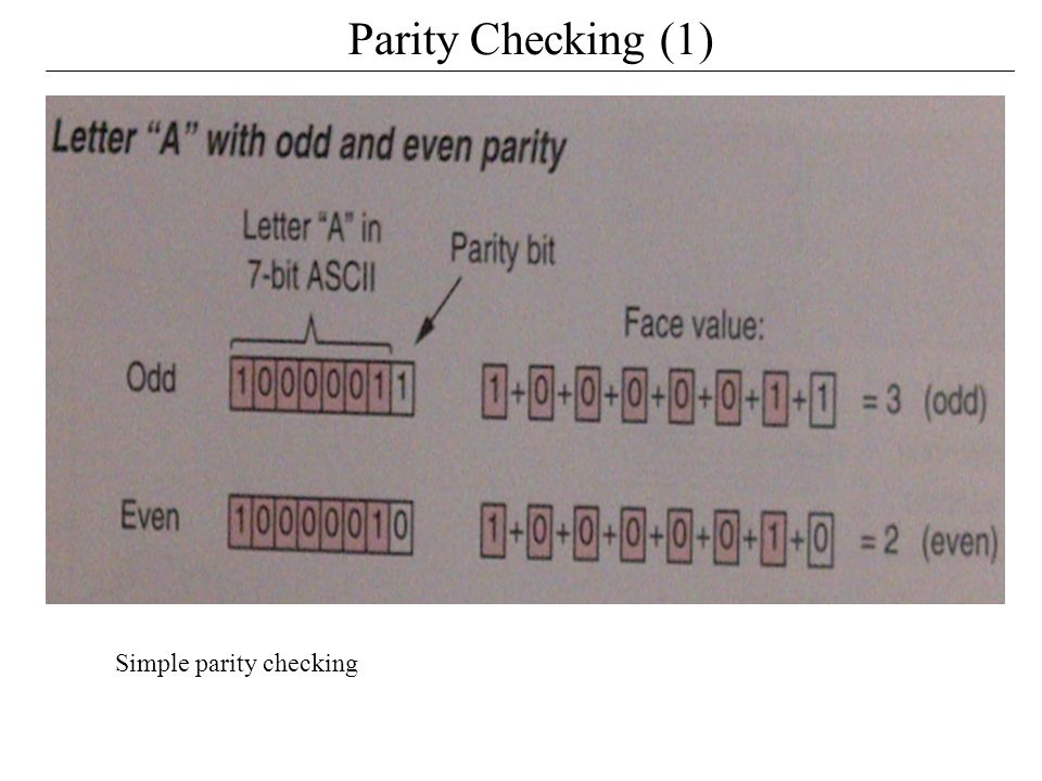 Parity Checking (1) Simple parity checking