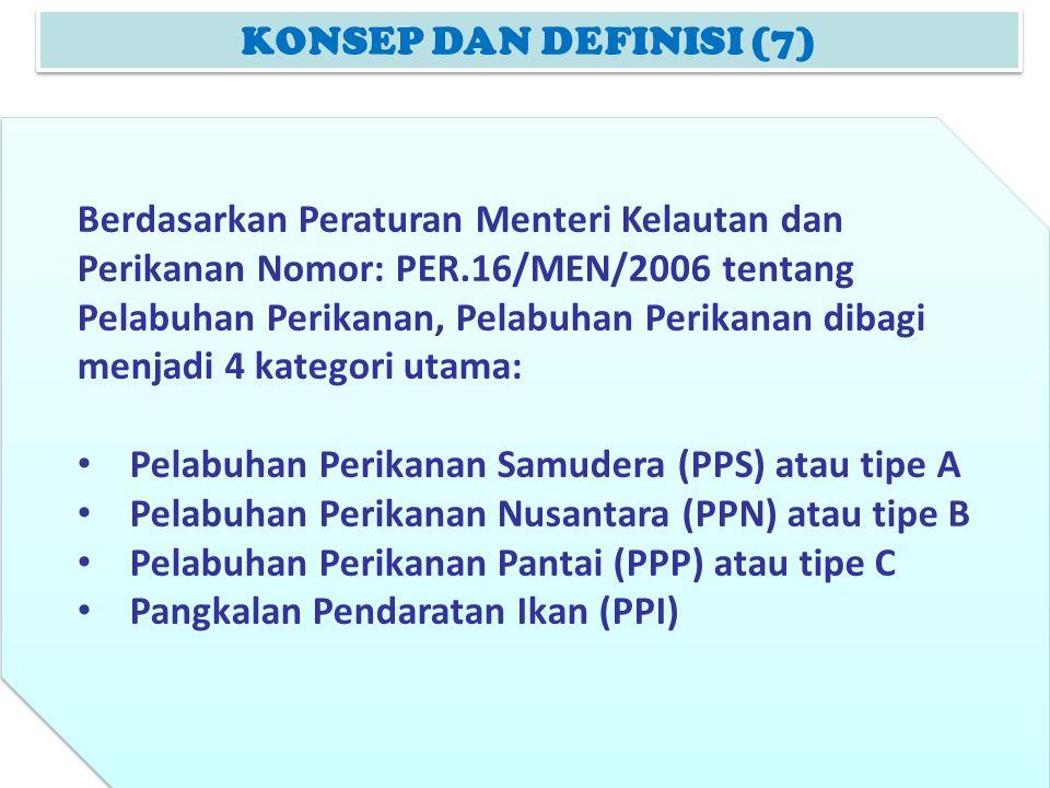 Berdasarkan Peraturan Menteri Kelautan dan Perikanan Nomor: PER.16/MEN/2006 tentang Pelabuhan Perikanan, Pelabuhan Perikanan dibagi menjadi 4 kategori