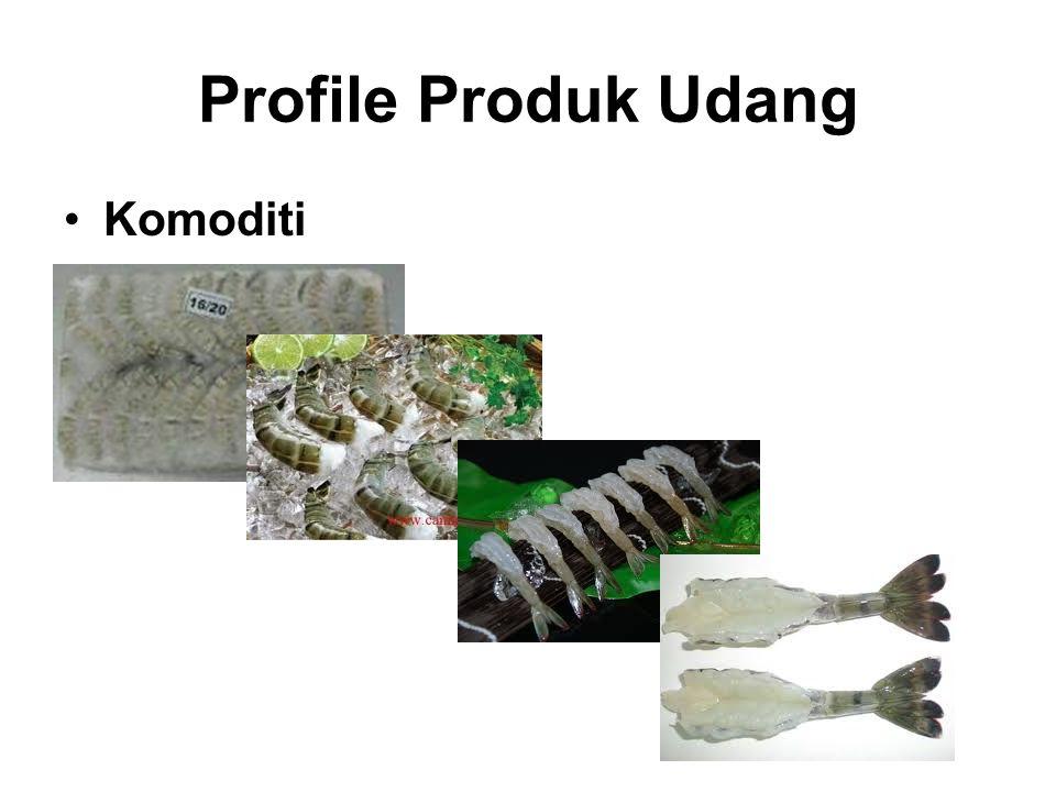 Profile Produk Udang Komoditi