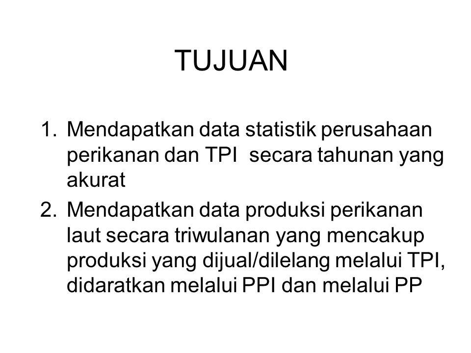 Profile Produk Udang Value Added
