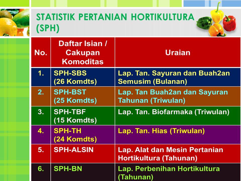 STATISTIK PERTANIAN HORTIKULTURA (SPH)