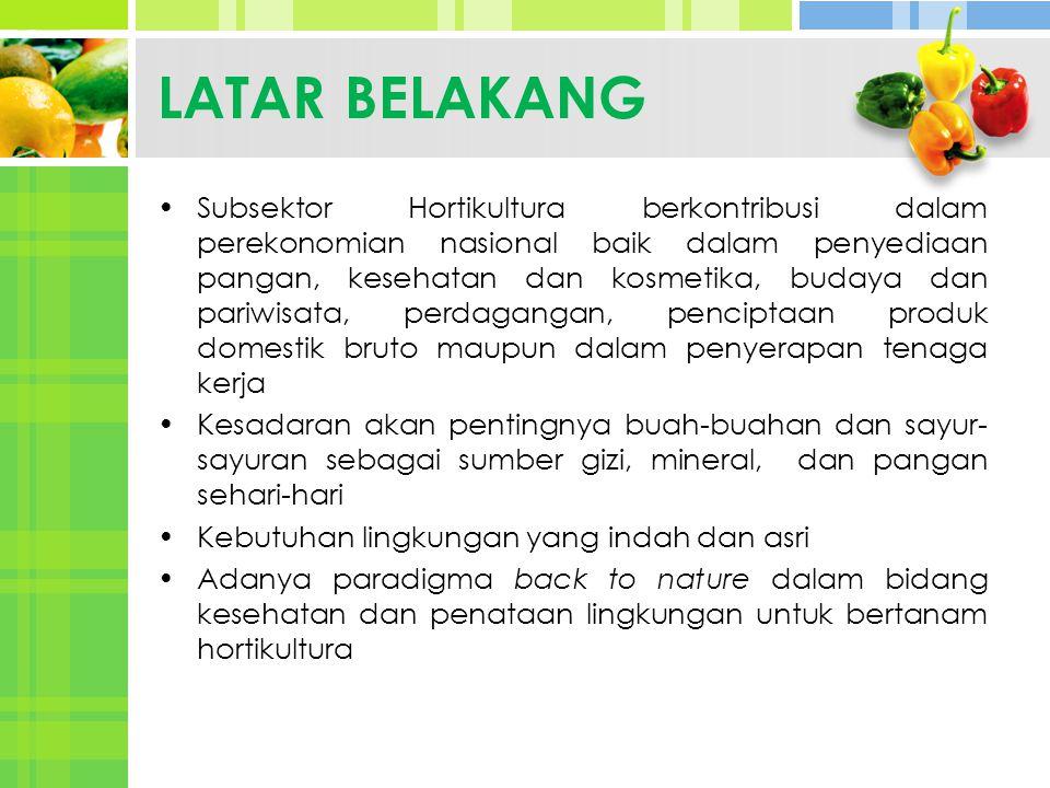 Sayuran Dipanen Habis VARIABEL (KOLOM) Sayuran Dipanen Berulangkali Buah-buahan Semusim Link SPH-SBS