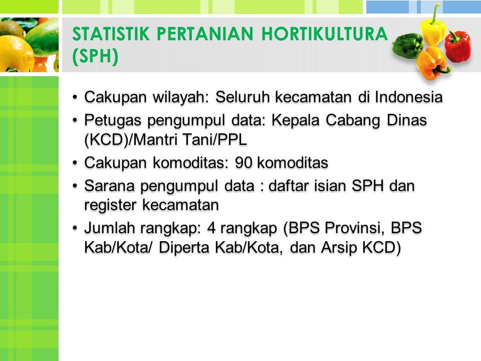 STATISTIK PERTANIAN HORTIKULTURA (SPH) Cakupan wilayah: Seluruh kecamatan di Indonesia Petugas pengumpul data: Kepala Cabang Dinas (KCD)/Mantri Tani/P