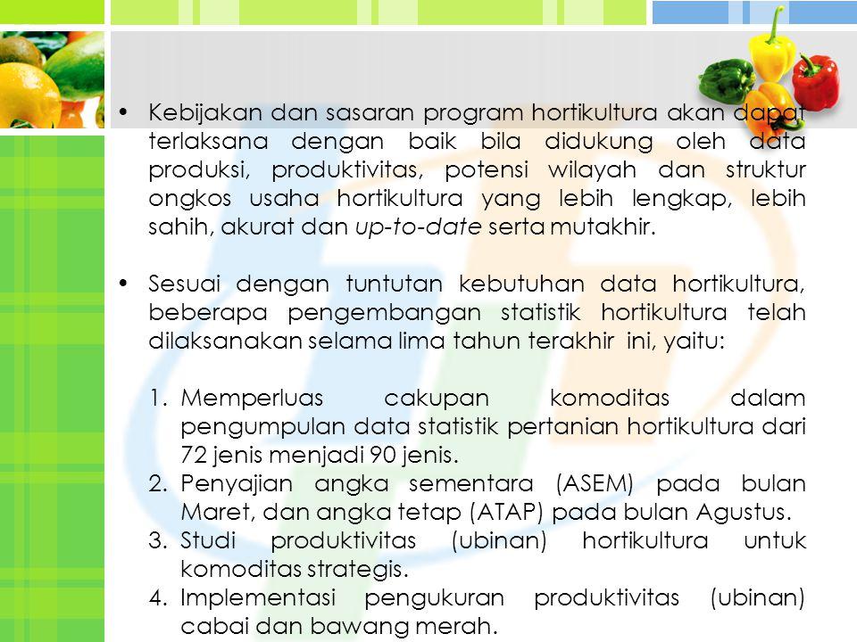 Kebijakan dan sasaran program hortikultura akan dapat terlaksana dengan baik bila didukung oleh data produksi, produktivitas, potensi wilayah dan stru