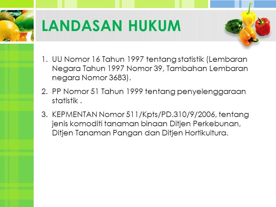 LANDASAN HUKUM 1.UU Nomor 16 Tahun 1997 tentang statistik (Lembaran Negara Tahun 1997 Nomor 39, Tambahan Lembaran negara Nomor 3683). 2.PP Nomor 51 Ta