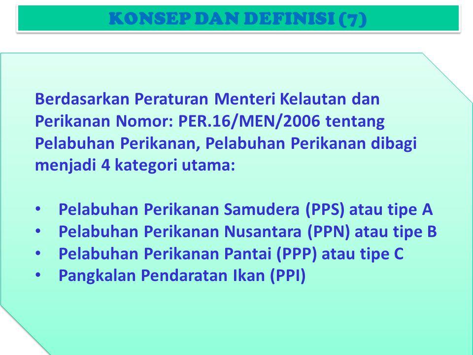 Berdasarkan Peraturan Menteri Kelautan dan Perikanan Nomor: PER.16/MEN/2006 tentang Pelabuhan Perikanan, Pelabuhan Perikanan dibagi menjadi 4 kategori utama: Pelabuhan Perikanan Samudera (PPS) atau tipe A Pelabuhan Perikanan Nusantara (PPN) atau tipe B Pelabuhan Perikanan Pantai (PPP) atau tipe C Pangkalan Pendaratan Ikan (PPI) Berdasarkan Peraturan Menteri Kelautan dan Perikanan Nomor: PER.16/MEN/2006 tentang Pelabuhan Perikanan, Pelabuhan Perikanan dibagi menjadi 4 kategori utama: Pelabuhan Perikanan Samudera (PPS) atau tipe A Pelabuhan Perikanan Nusantara (PPN) atau tipe B Pelabuhan Perikanan Pantai (PPP) atau tipe C Pangkalan Pendaratan Ikan (PPI) KONSEP DAN DEFINISI (7)