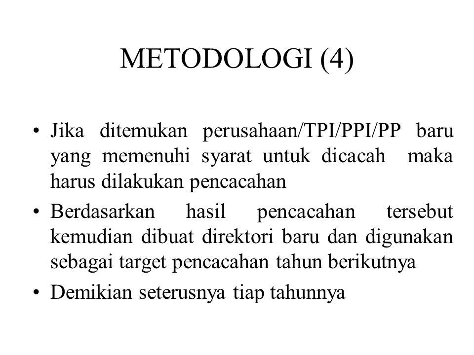 Jika ditemukan perusahaan/TPI/PPI/PP baru yang memenuhi syarat untuk dicacah maka harus dilakukan pencacahan Berdasarkan hasil pencacahan tersebut kemudian dibuat direktori baru dan digunakan sebagai target pencacahan tahun berikutnya Demikian seterusnya tiap tahunnya METODOLOGI (4)