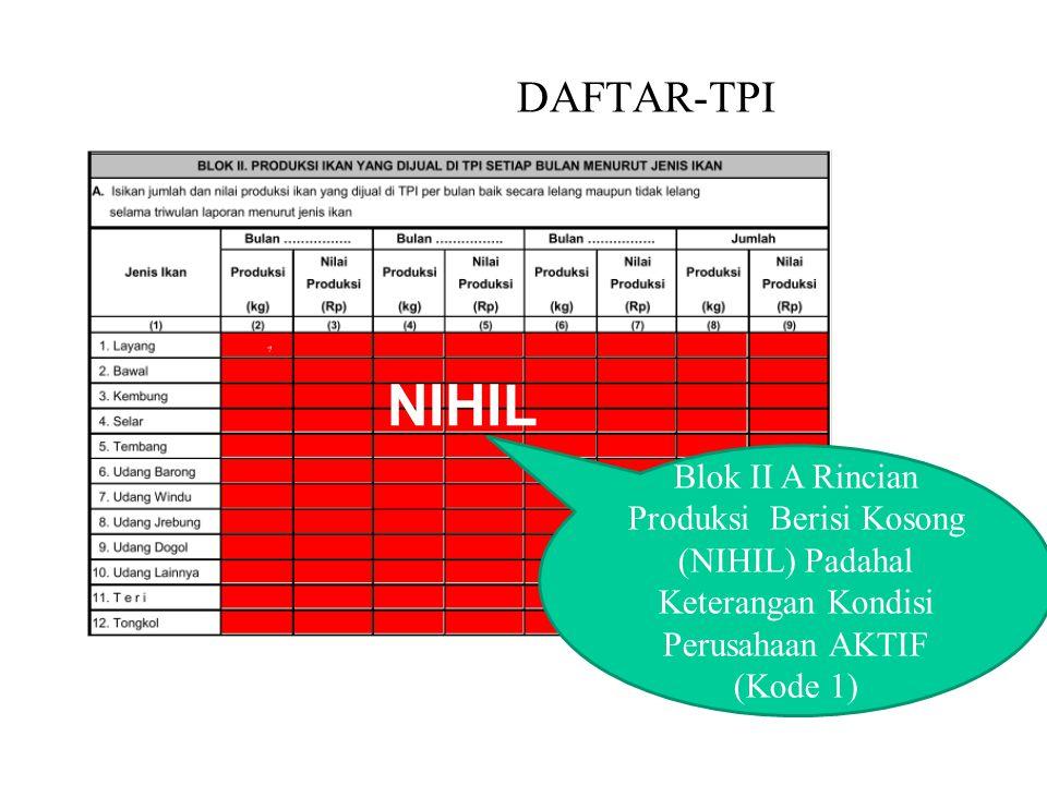 DAFTAR-TPI Blok II A Rincian Produksi Berisi Kosong (NIHIL) Padahal Keterangan Kondisi Perusahaan AKTIF (Kode 1) NIHIL